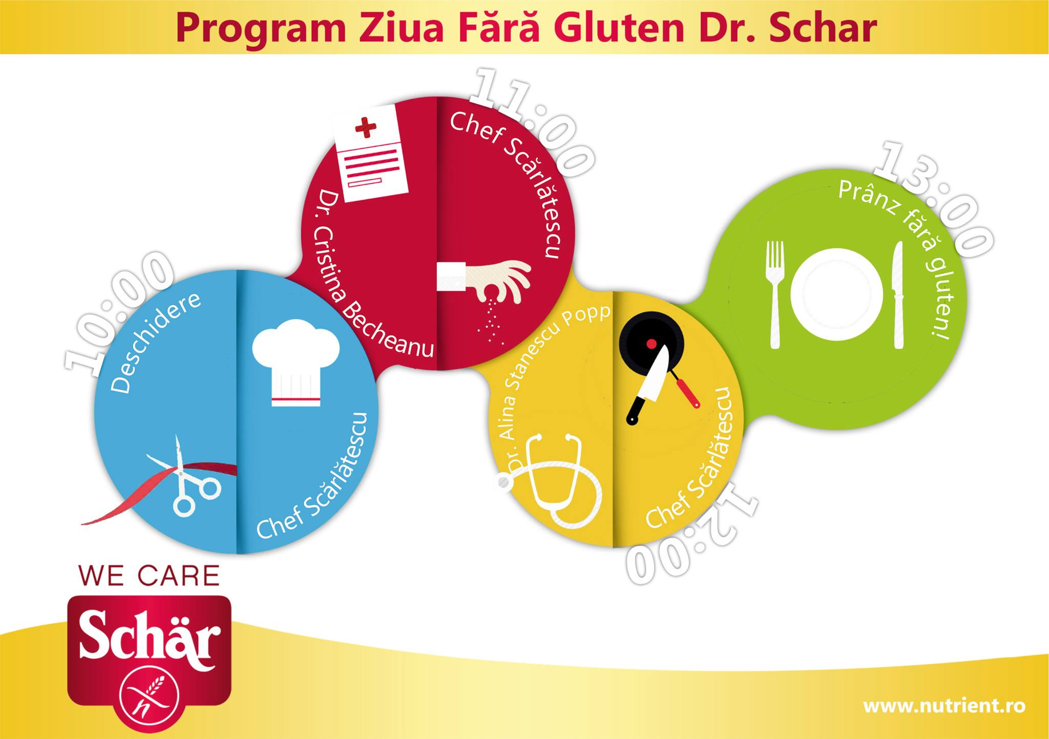 program invitatie ziua fara gluten schar