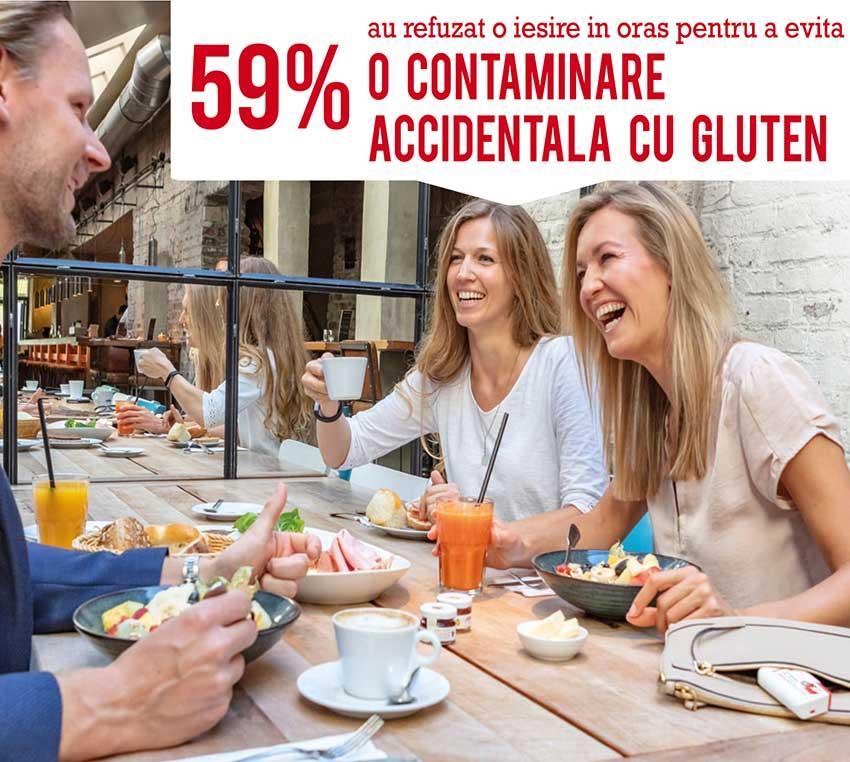 gluteostop test sensibilitate la gluten